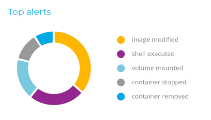 secromix-containersecurity-436x249