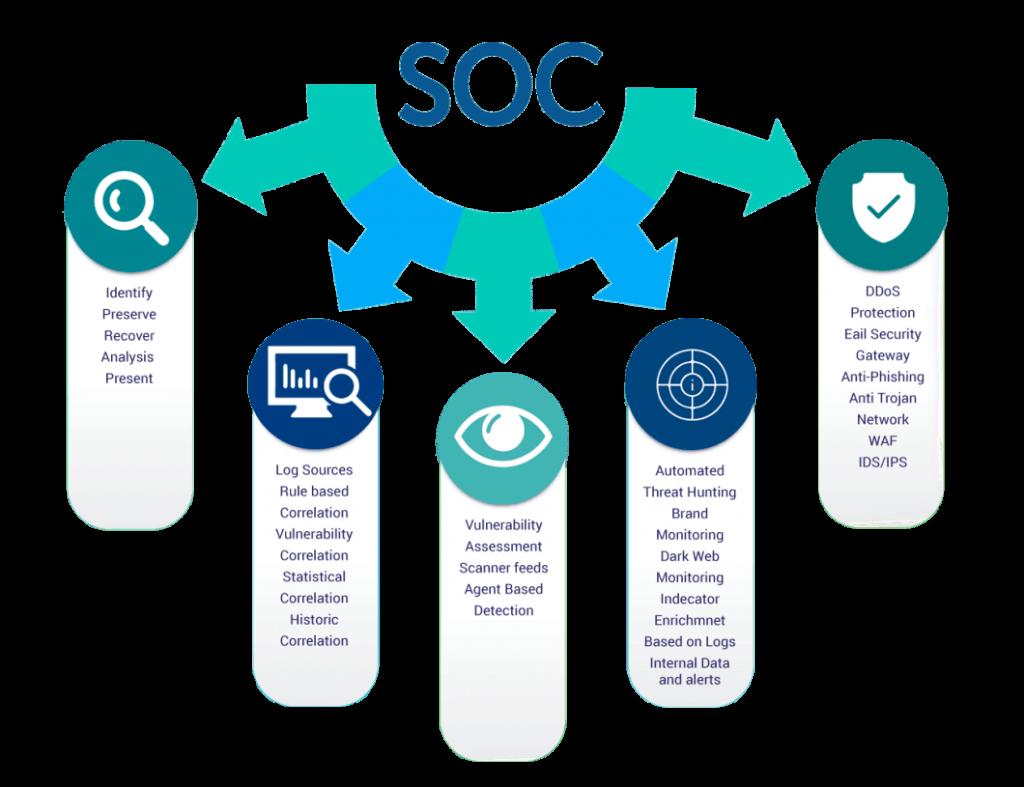 secromix-soc-dngs-1060x815