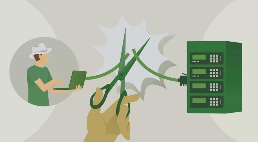DDOS Atakları